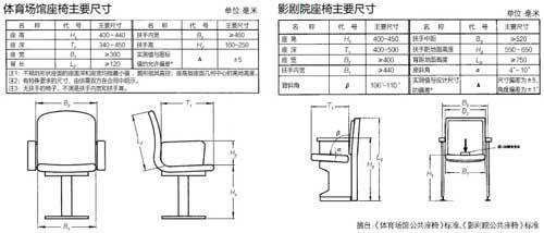 公共座椅设计以安全为第一准则