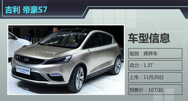 吉利 帝豪S7-2015广州车展11月来袭 31款新车抢先看高清图片