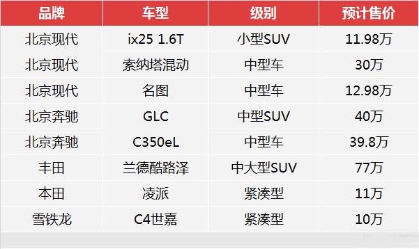 广州车展下周开幕 这些新车已经玩嗨了!