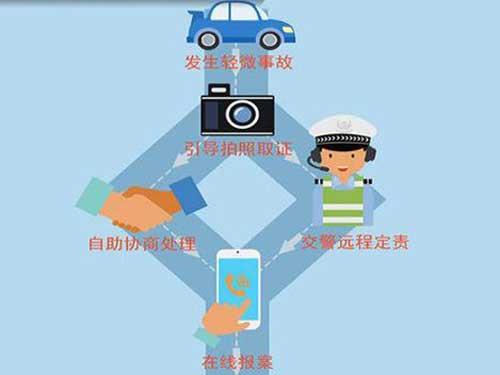 北京将推交通事故处理APP:可缓解拥堵
