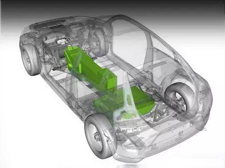 新能源车电池解析