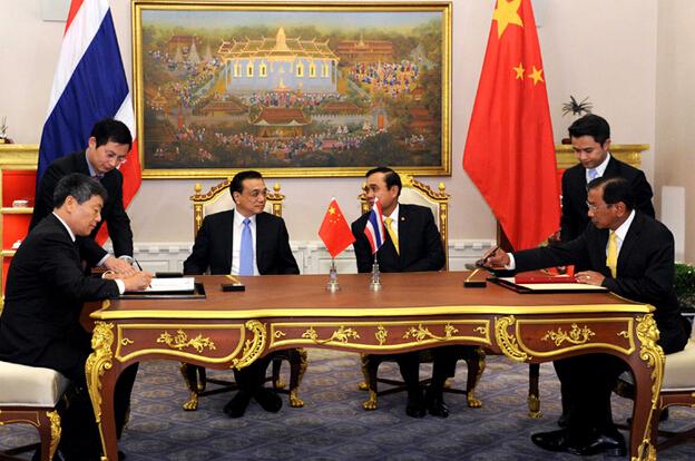 中泰铁路合作
