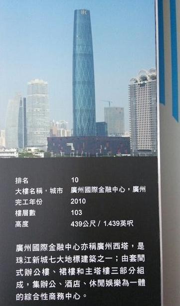 全球排名前十名最高摩天大楼:广州国际金融中心