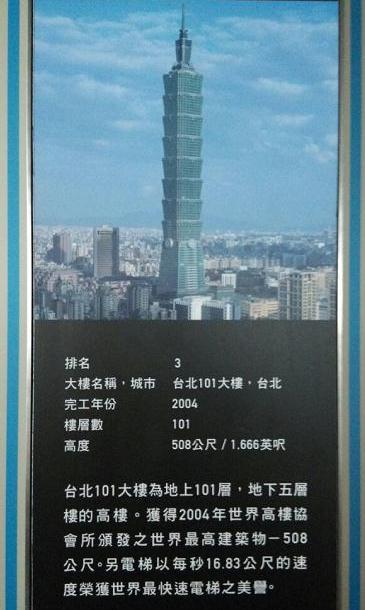 全球排名前十名最高摩天大楼:台北101大楼