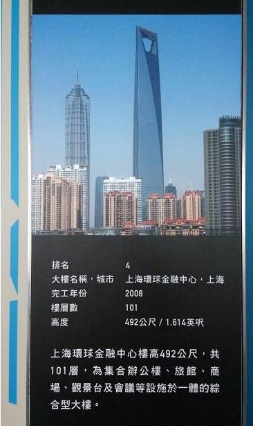全球排名前十名最高摩天大楼:上海环球金融中心