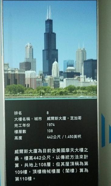 全球排名前十名最高摩天大楼:芝加哥威尔斯大厦