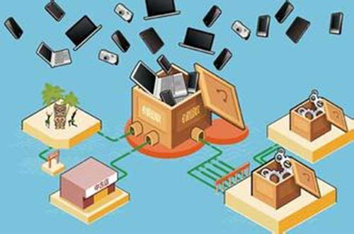 互联网+卖废品 回收O2O进军六千亿市场