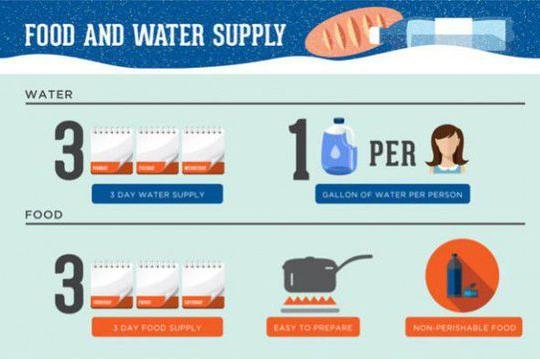 然后记得去附近的超近备好基础的生存用品,比如饮用水。