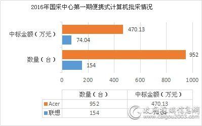 便携式<a href=http://it.caigou2003.com/jisuanji/ target=_blank class=infotextkey>计算机</a>第一期