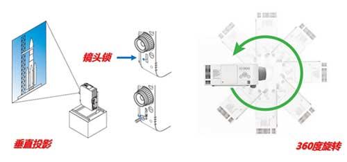 """鸿合携NEC首推""""中国版""""工程投影机"""