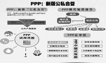 北京对纳入财政部PPP