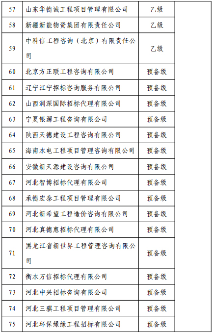 2015 度中央投资项目招标代理机构招标情况报告存在问题的机构名单
