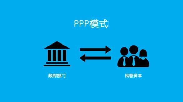 对于PPP模式你了解多少?