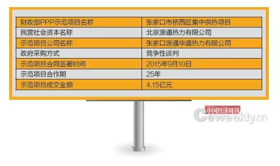 中国PPP示范项目巡礼] 张家口集中供热PPP项目:北京源通热力用一年扭亏为盈
