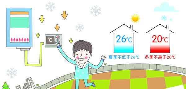 """刚刚过去的暑期,您有否感觉某些公共场所空调冷过头了?深圳市住房和建设局9月上旬发布""""深圳市公共建筑空调温度控制标准执行情况检查暨建筑节能监察通报""""。据该通报,接受空调温度控制标准检查的527栋公共建筑中,496栋建筑的空调温度控制符合标准要求,合格率为94."""
