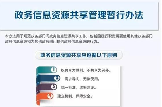 图解:政务信息资源共享管理暂行办法