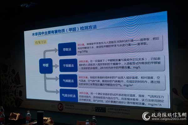 第二届中国家具标准化国际论坛