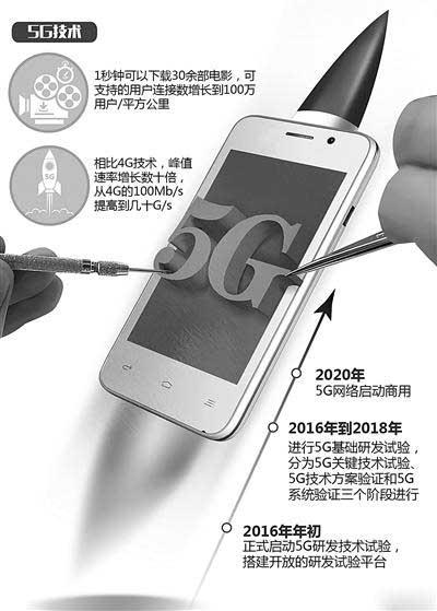 5G卡位未来?万物互联的畅想还是忧伤