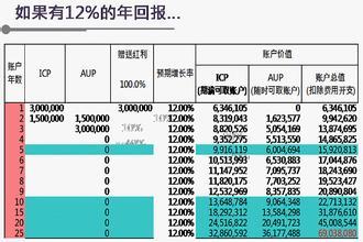 吴亚平:科学制定PPP项目的合理投资回报率