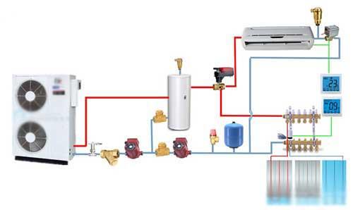 中央空调室内机类型有几种,你造吗?