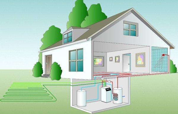 如何让地源热泵空调的使用寿命更长