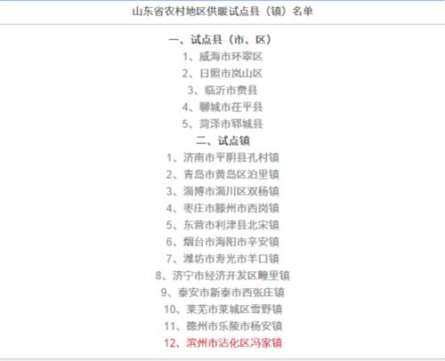 山东省农村地区空气能<a href=http://kongtiao.caigou2003.com/rebeng/ target=_blank class=infotextkey>热泵</a>供暖试点县(镇)公布