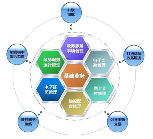 拓展性小组探究串联电路特点