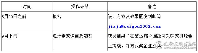 评选操作流程2.jpg