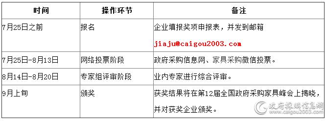 评选操作流程.jpg