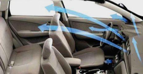 夏天汽车空调的正确使用