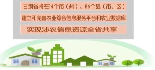 甘肃实施农村信息化六大工程