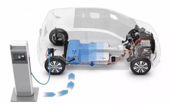 中国拟开放新能源汽车电池等领域外资股比限制