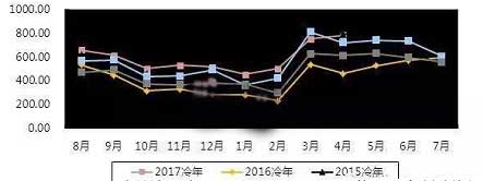 增长70%!4月空调内销热度不减