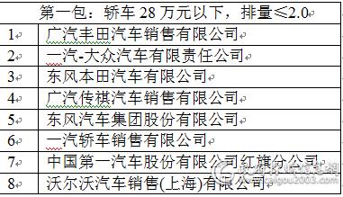 江苏山西汽车全省联动中标结果在这里了