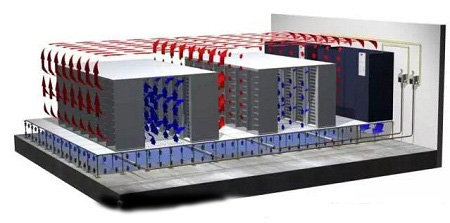 机房节能改造—推进绿色数据中心建设