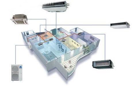 中央空调安装不当会有哪些影响?