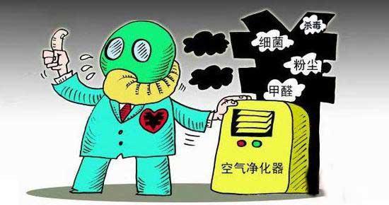 空气净化器行业乱象的根源