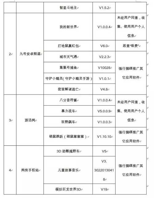 """工信部公布二季度手机APP""""黑名单"""""""