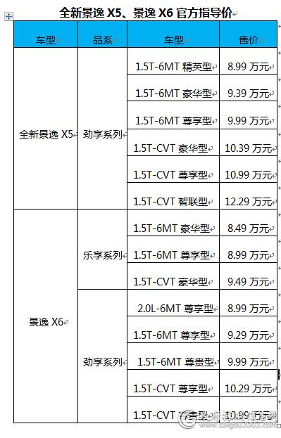 全新景逸X5、景逸X6官方指导价