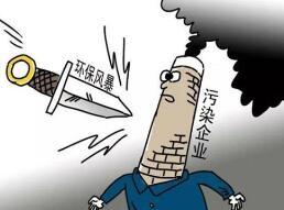 """衡水市""""煤改""""政策:设备补贴最高7400元"""