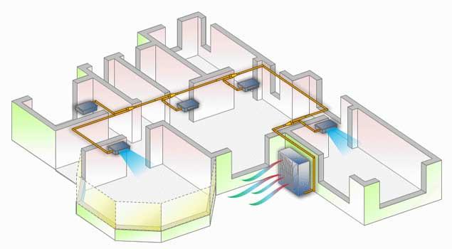 中央空调加装新风系统的两大优点
