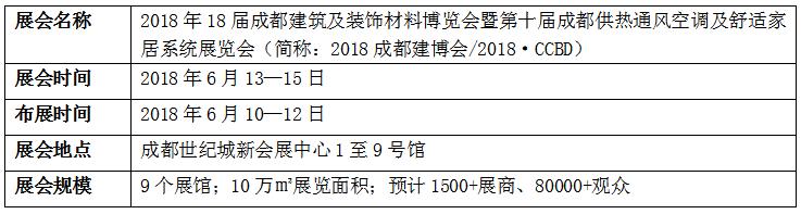 2018第十届成都供热通风空调及舒适家居系统展览会