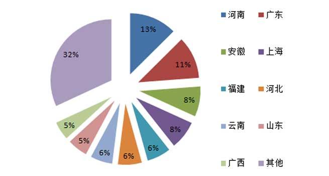 第三季度视频会议系统采购额超2亿