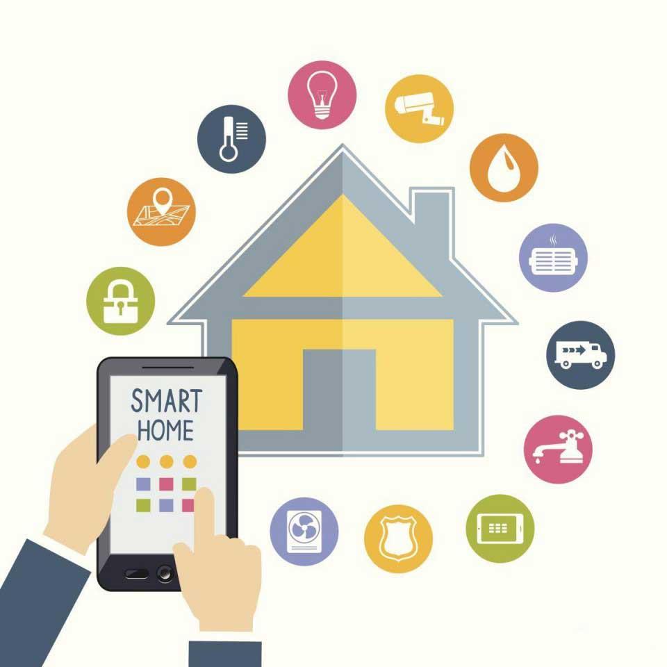 浅析智能家居行业发展为何受多种技术影响