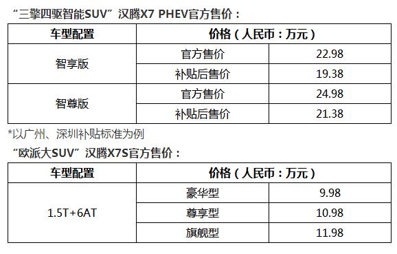 汉腾X7 PHEV和汉腾X7S售价