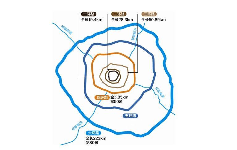 成都142公里五环路开始招标