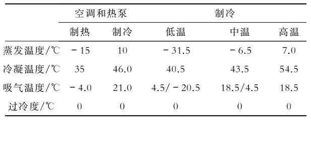 表1 AHRI 540—2015规定的工况参数.bmp