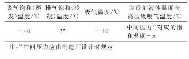 表5 JB/T 5446最新报批稿规定的名义工况参数
