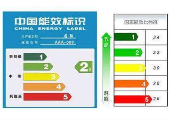 《自携式商用柜能效标识实施规则》发布