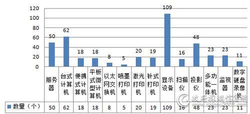 第二十三期节能产品<a href=http://www.caigou2003.com/ target=_blank class=infotextkey>政府采购</a>清单入围情况